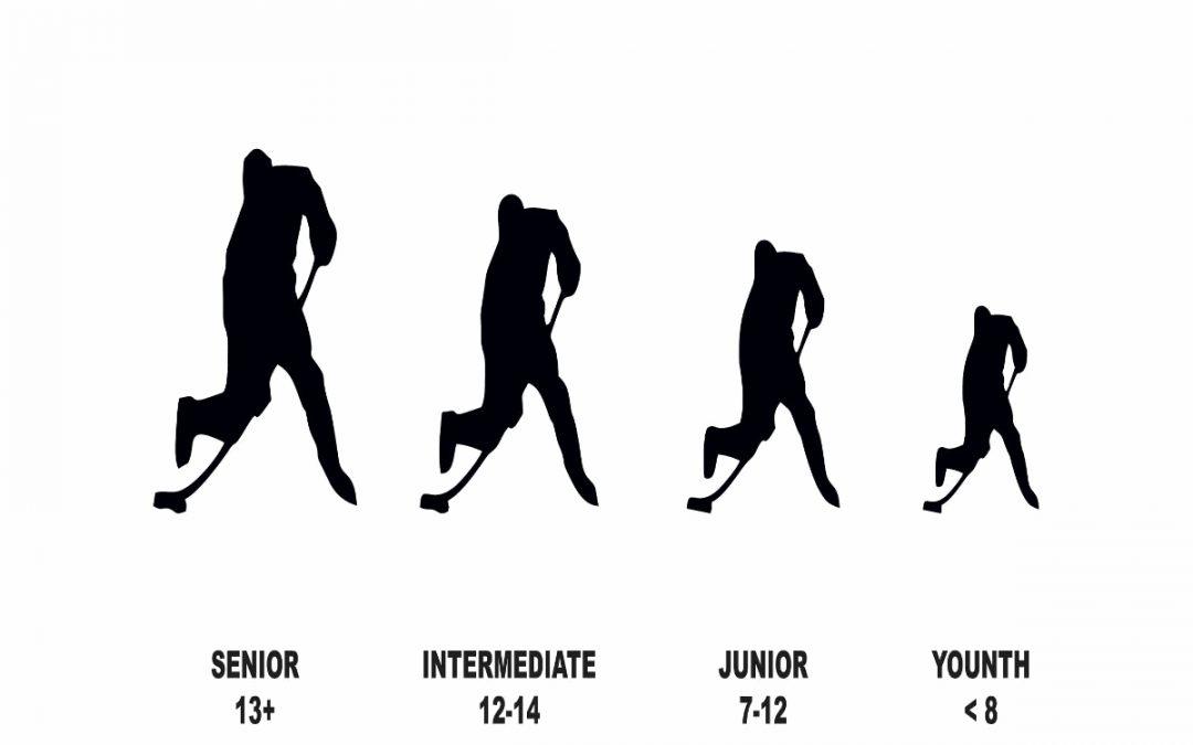 YTH, JR, INT, SR -rozdělení kompozitových holí