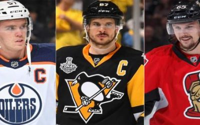 Nejlépe placení hráči NHL